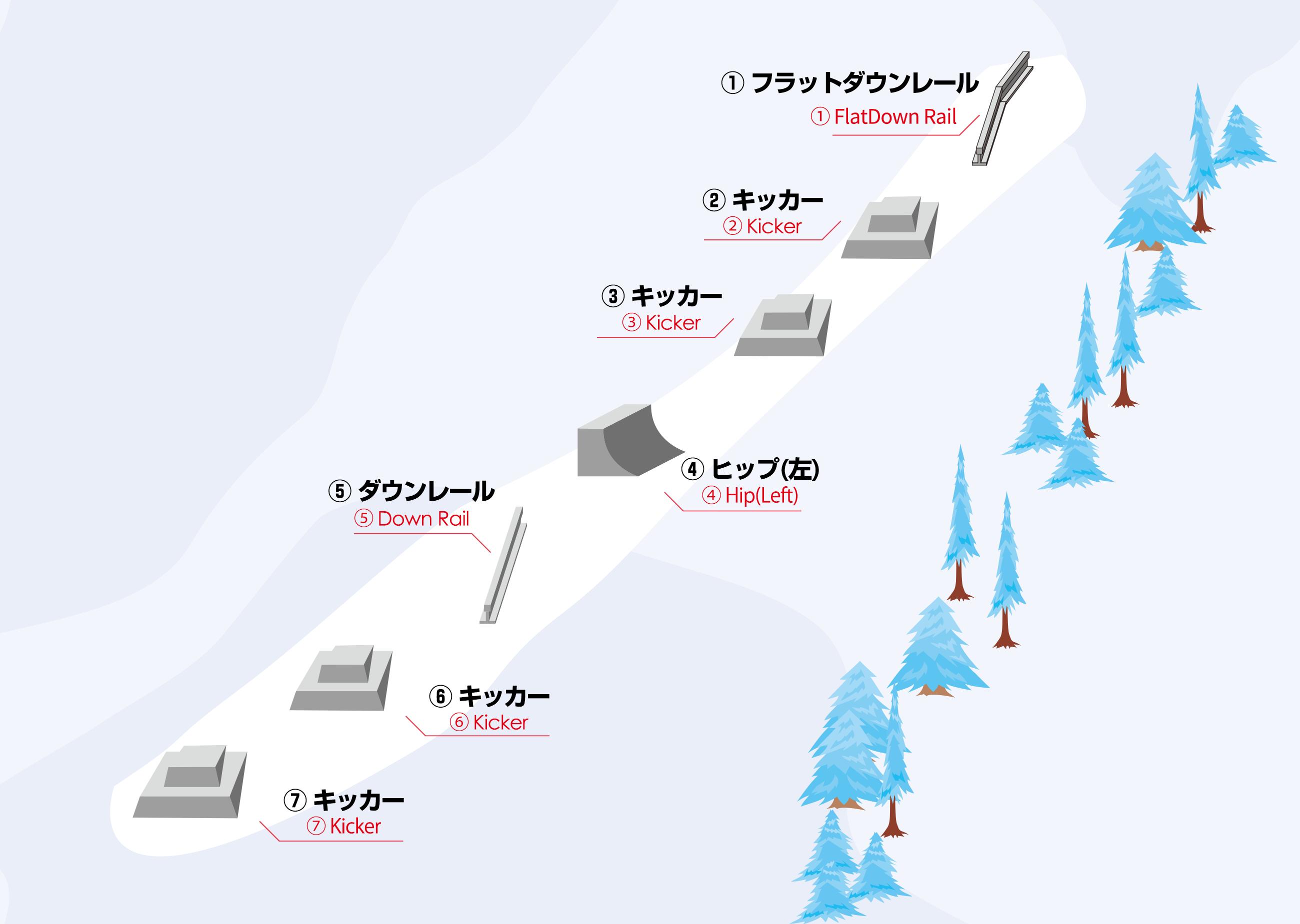 メインパークの図